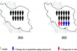 Cancer in Iran 2008 to 2025: recent incidence trends and short-term predictions of the future burden